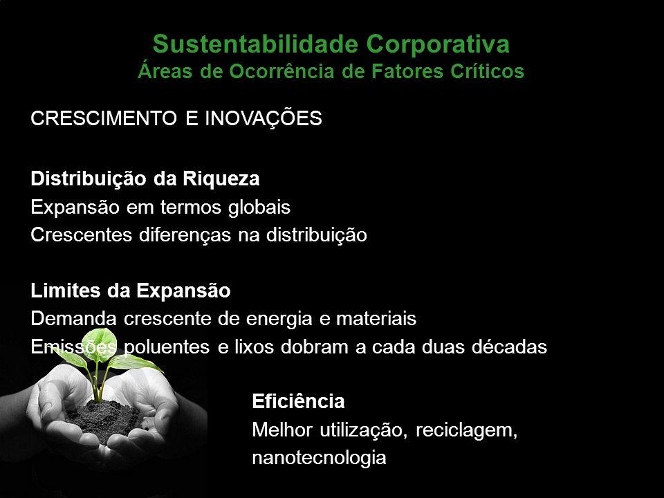 Marketing de Serviços Profa. Camila Krohling Colnago Sustentabilidade Corporativa Áreas de Ocorrência de Fatores Críticos CRESCIMENTO E INOVAÇÕES Dist