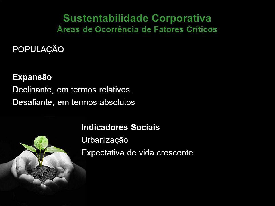 Marketing de Serviços Profa. Camila Krohling Colnago Sustentabilidade Corporativa Áreas de Ocorrência de Fatores Críticos POPULAÇÃO Expansão Declinant