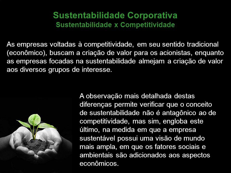 Marketing de Serviços Profa. Camila Krohling Colnago As empresas voltadas à competitividade, em seu sentido tradicional (econômico), buscam a criação