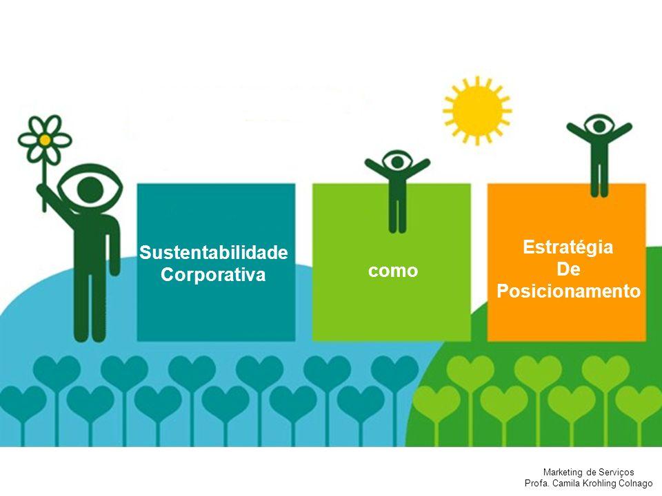 Marketing de Serviços Profa. Camila Krohling Colnago Estratégia De Posicionamento como Sustentabilidade Corporativa