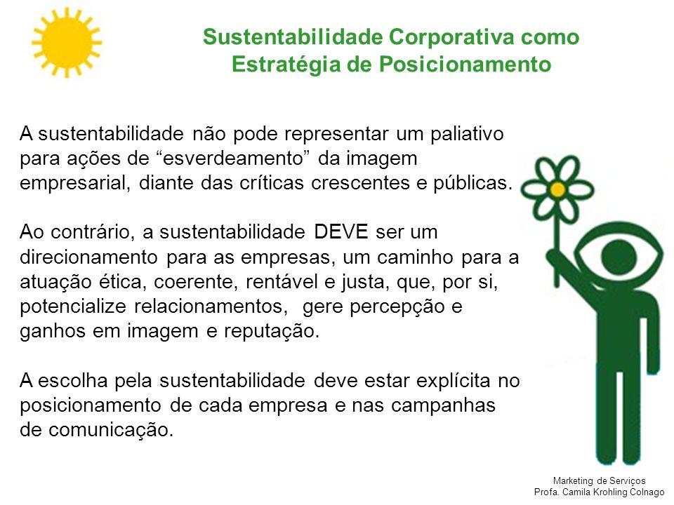 Marketing de Serviços Profa. Camila Krohling Colnago Sustentabilidade Corporativa como Estratégia de Posicionamento A sustentabilidade não pode repres