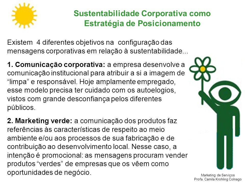 Marketing de Serviços Profa. Camila Krohling Colnago Sustentabilidade Corporativa como Estratégia de Posicionamento Existem 4 diferentes objetivos na