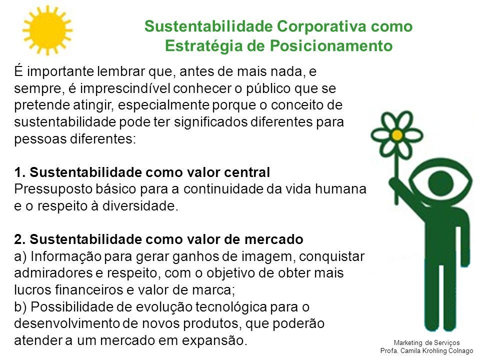 Marketing de Serviços Profa. Camila Krohling Colnago Sustentabilidade Corporativa como Estratégia de Posicionamento É importante lembrar que, antes de