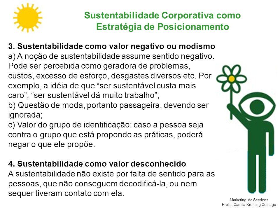 Marketing de Serviços Profa. Camila Krohling Colnago Sustentabilidade Corporativa como Estratégia de Posicionamento 3. Sustentabilidade como valor neg