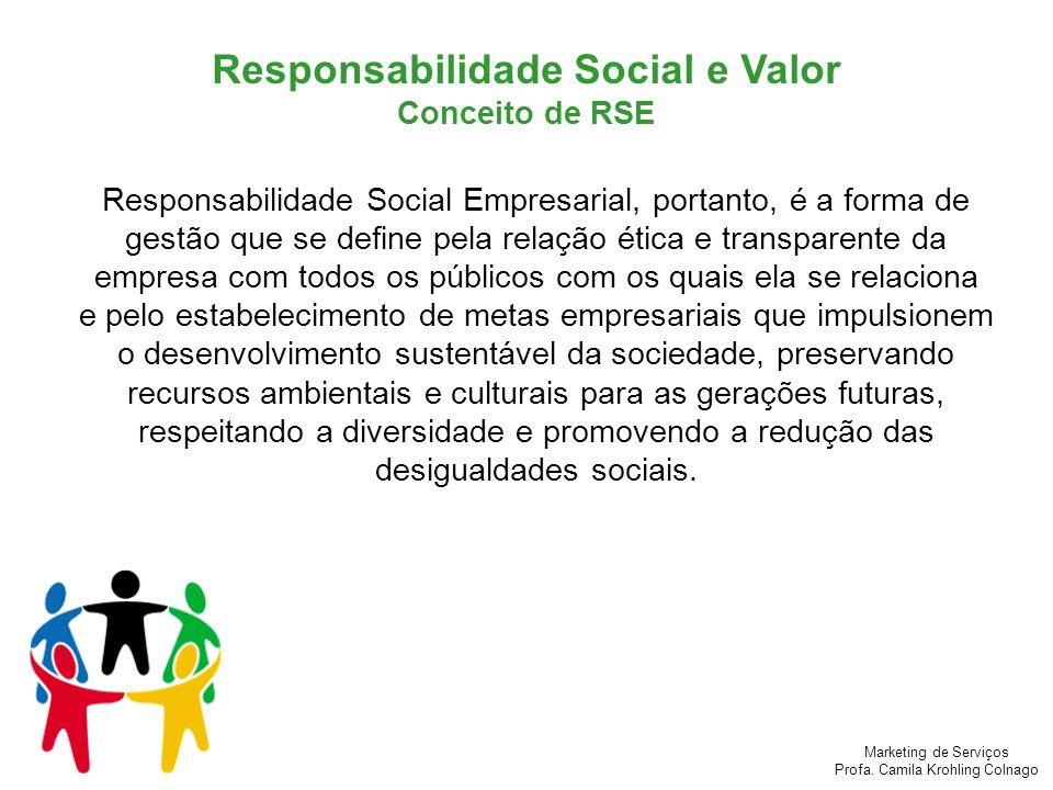 Marketing de Serviços Profa. Camila Krohling Colnago Responsabilidade Social e Valor Conceito de RSE Responsabilidade Social Empresarial, portanto, é