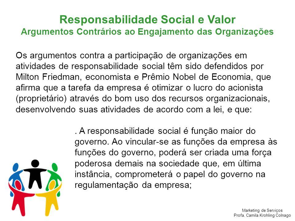 Marketing de Serviços Profa. Camila Krohling Colnago Os argumentos contra a participação de organizações em atividades de responsabilidade social têm