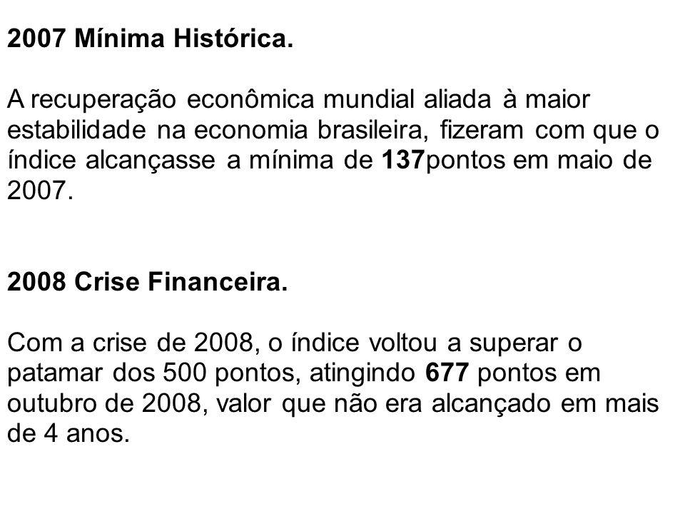2007 Mínima Histórica. A recuperação econômica mundial aliada à maior estabilidade na economia brasileira, fizeram com que o índice alcançasse a mínim