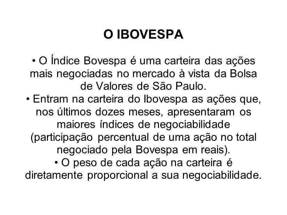 O IBOVESPA O Índice Bovespa é uma carteira das ações mais negociadas no mercado à vista da Bolsa de Valores de São Paulo. Entram na carteira do Iboves