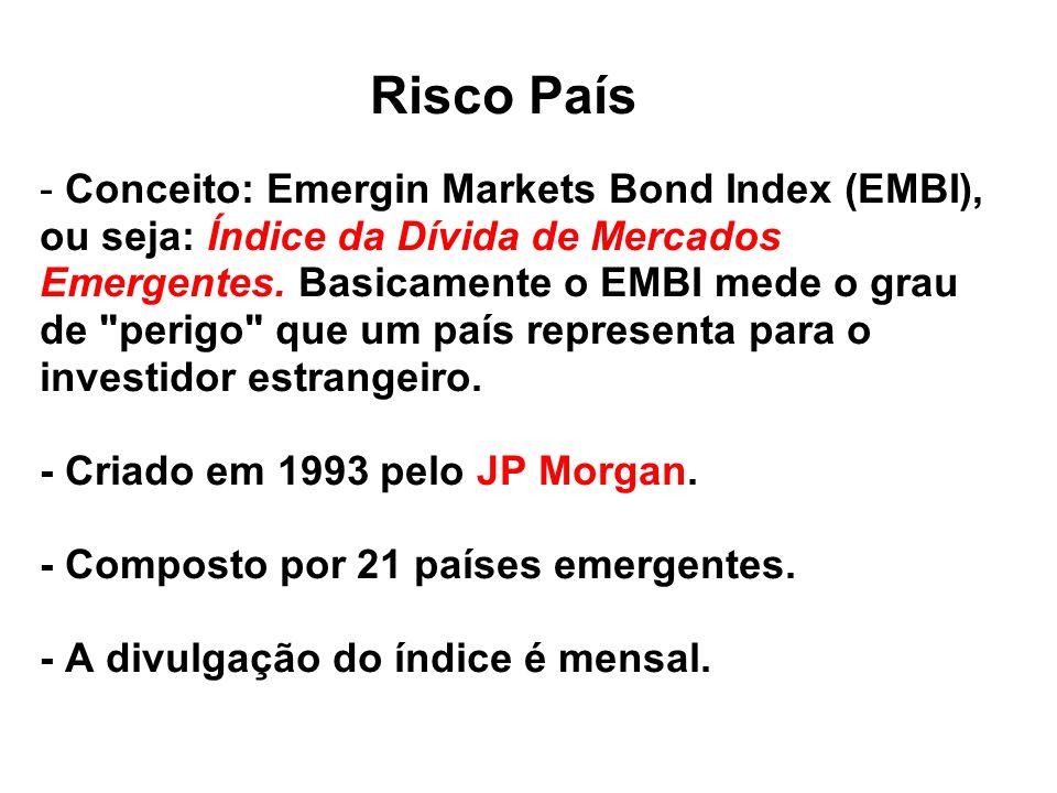 Obs.: EMBI+ (Emerging Markets Bond Index)