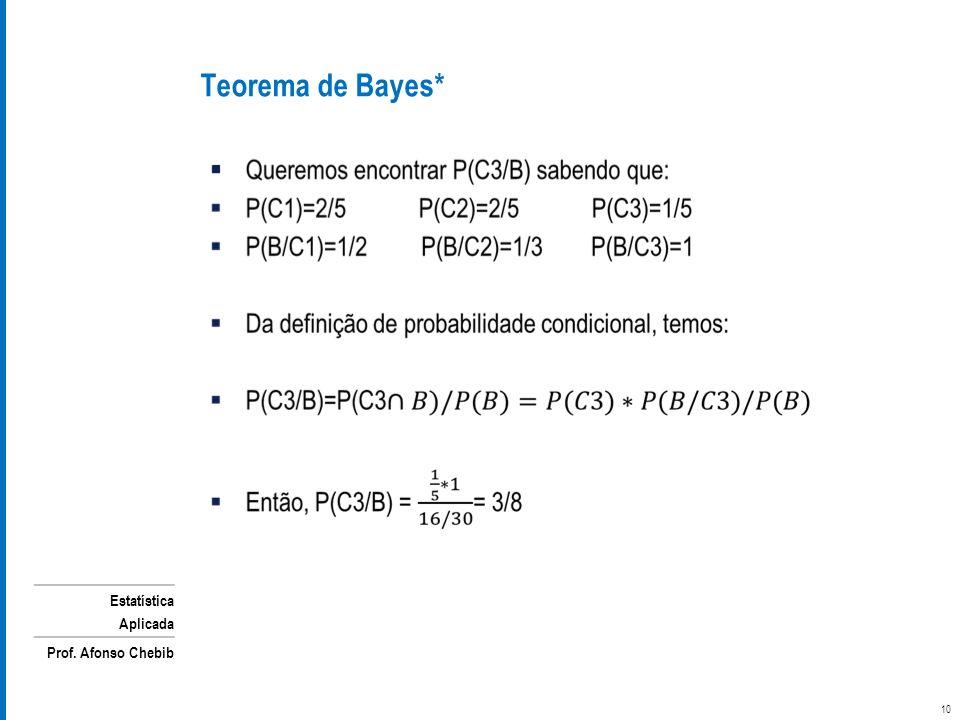 Estatística Aplicada Prof. Afonso Chebib Teorema de Bayes* 10