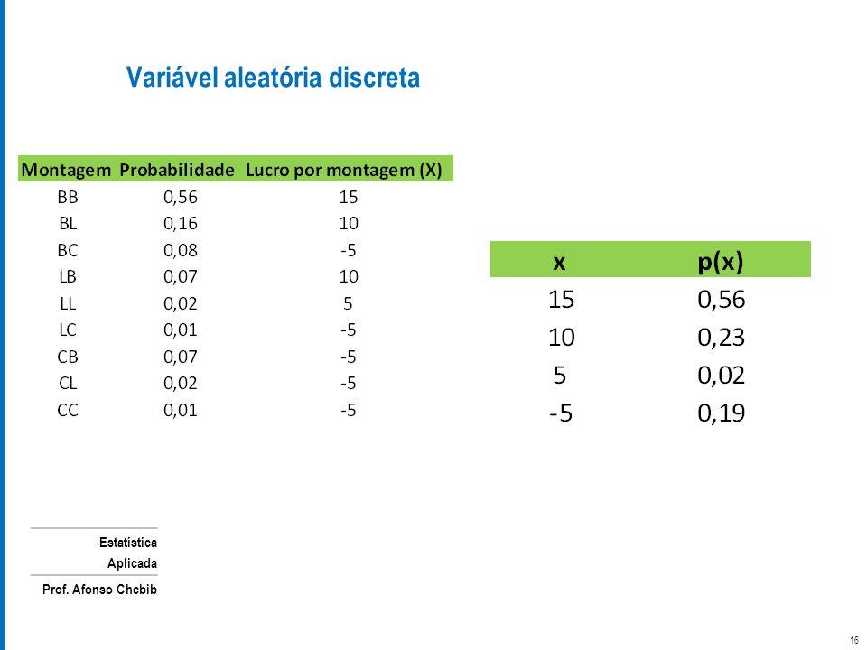 Estatística Aplicada Prof. Afonso Chebib Variável aleatória discreta 16