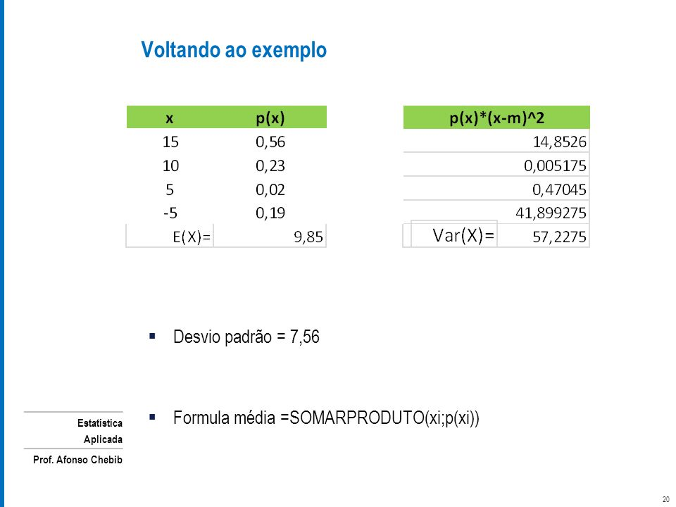 Estatística Aplicada Prof. Afonso Chebib Desvio padrão = 7,56 Formula média =SOMARPRODUTO(xi;p(xi)) Voltando ao exemplo 20