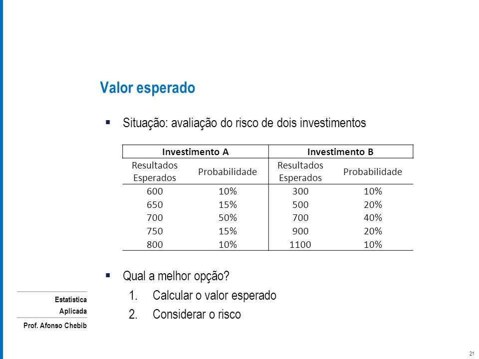 Estatística Aplicada Prof. Afonso Chebib Valor esperado 21 Situação: avaliação do risco de dois investimentos Qual a melhor opção? 1.Calcular o valor