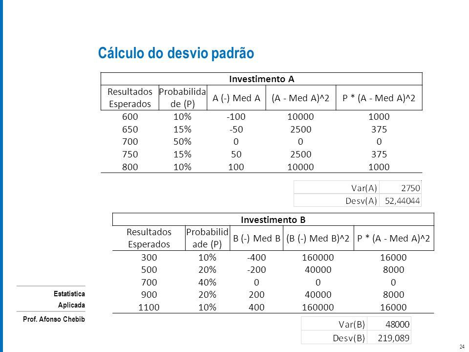 Estatística Aplicada Prof. Afonso Chebib Cálculo do desvio padrão 24 Investimento A Resultados Esperados Probabilida de (P) A (-) Med A(A - Med A)^2P