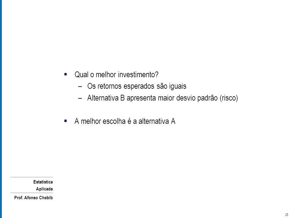 Estatística Aplicada Prof. Afonso Chebib 25 Qual o melhor investimento? –Os retornos esperados são iguais –Alternativa B apresenta maior desvio padrão