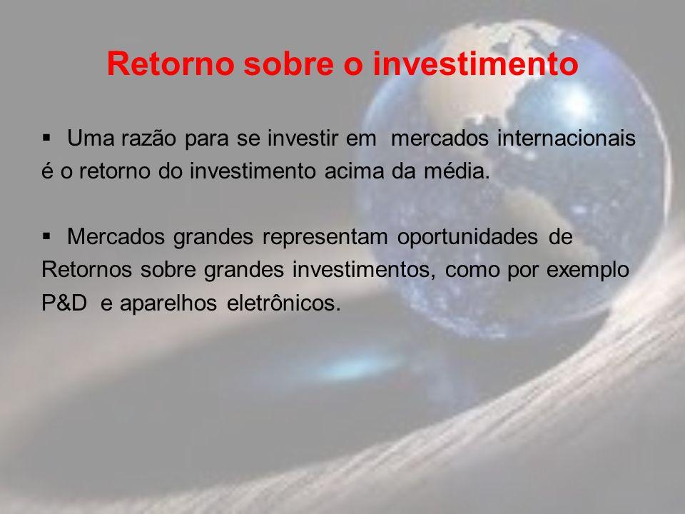 Retorno sobre o investimento Uma razão para se investir em mercados internacionais é o retorno do investimento acima da média. Mercados grandes repres