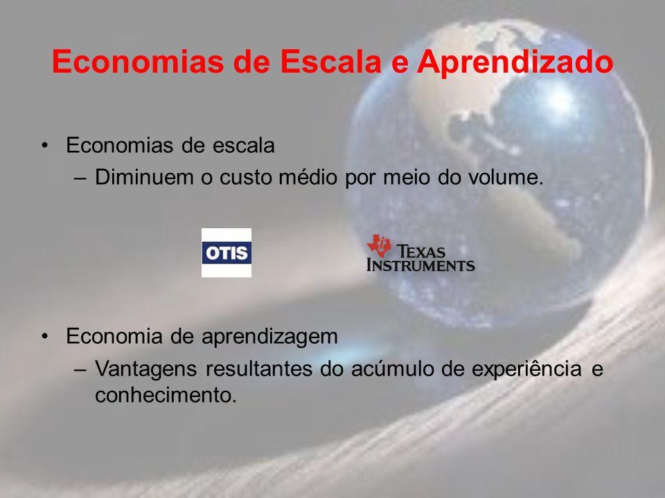 Economias de Escala e Aprendizado Economias de escala –Diminuem o custo médio por meio do volume. Economia de aprendizagem –Vantagens resultantes do a