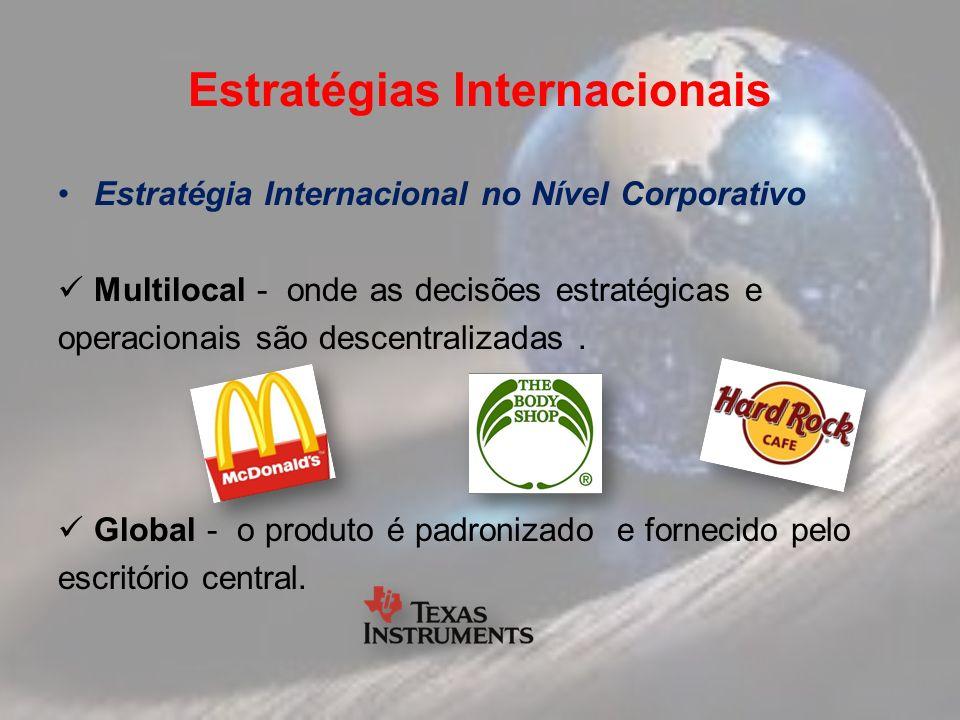 Estratégias Internacionais Estratégia Internacional no Nível Corporativo Multilocal - onde as decisões estratégicas e operacionais são descentralizada