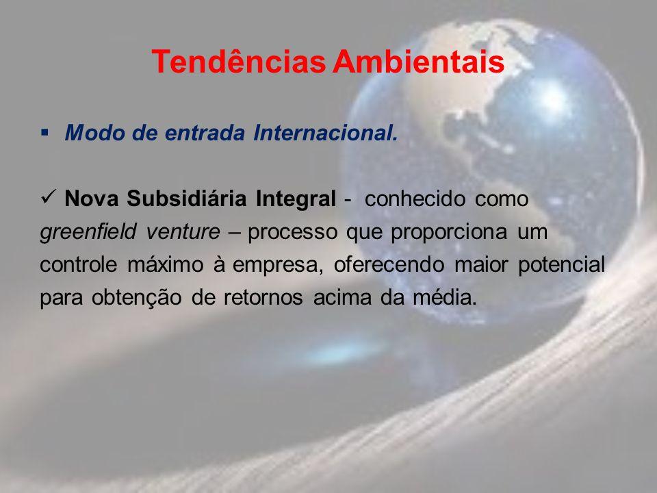 Tendências Ambientais Modo de entrada Internacional. Nova Subsidiária Integral - conhecido como greenfield venture – processo que proporciona um contr