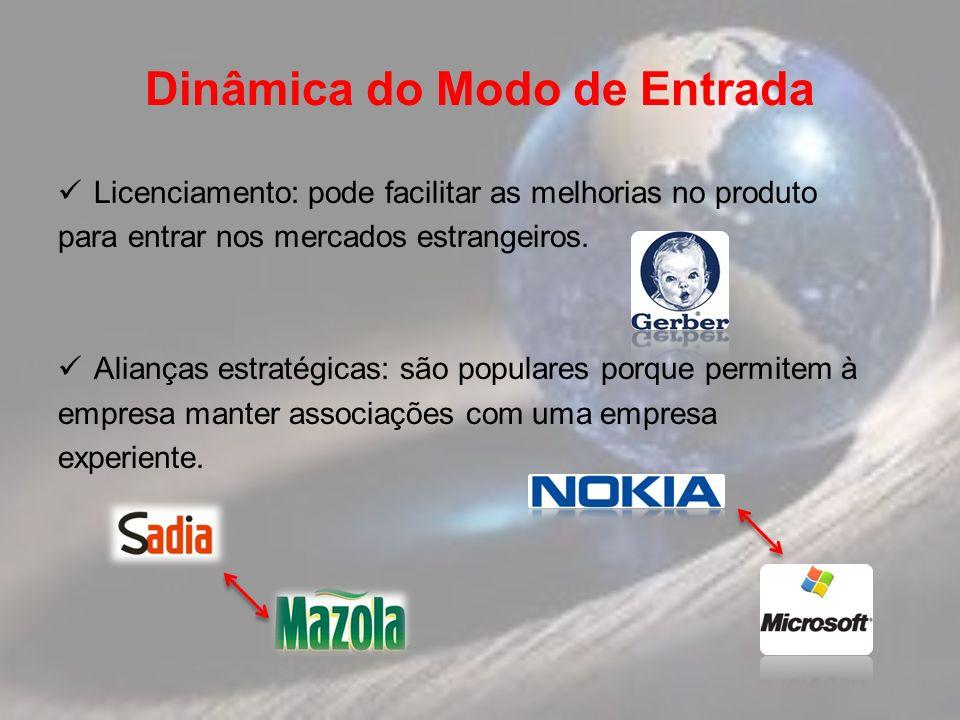 Dinâmica do Modo de Entrada Licenciamento: pode facilitar as melhorias no produto para entrar nos mercados estrangeiros.