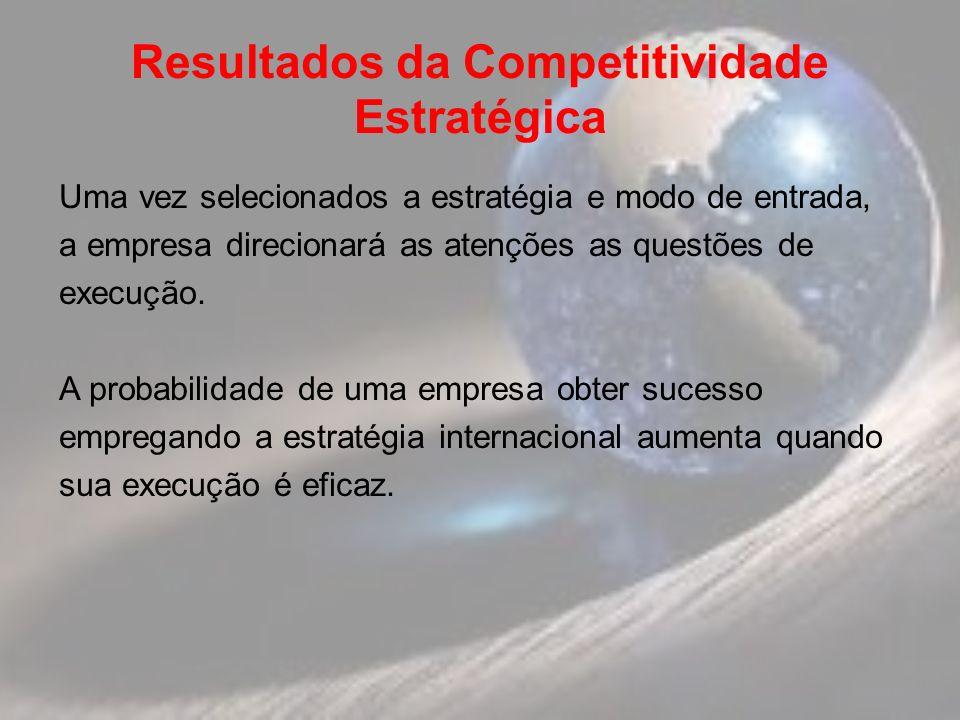 Resultados da Competitividade Estratégica Uma vez selecionados a estratégia e modo de entrada, a empresa direcionará as atenções as questões de execuç