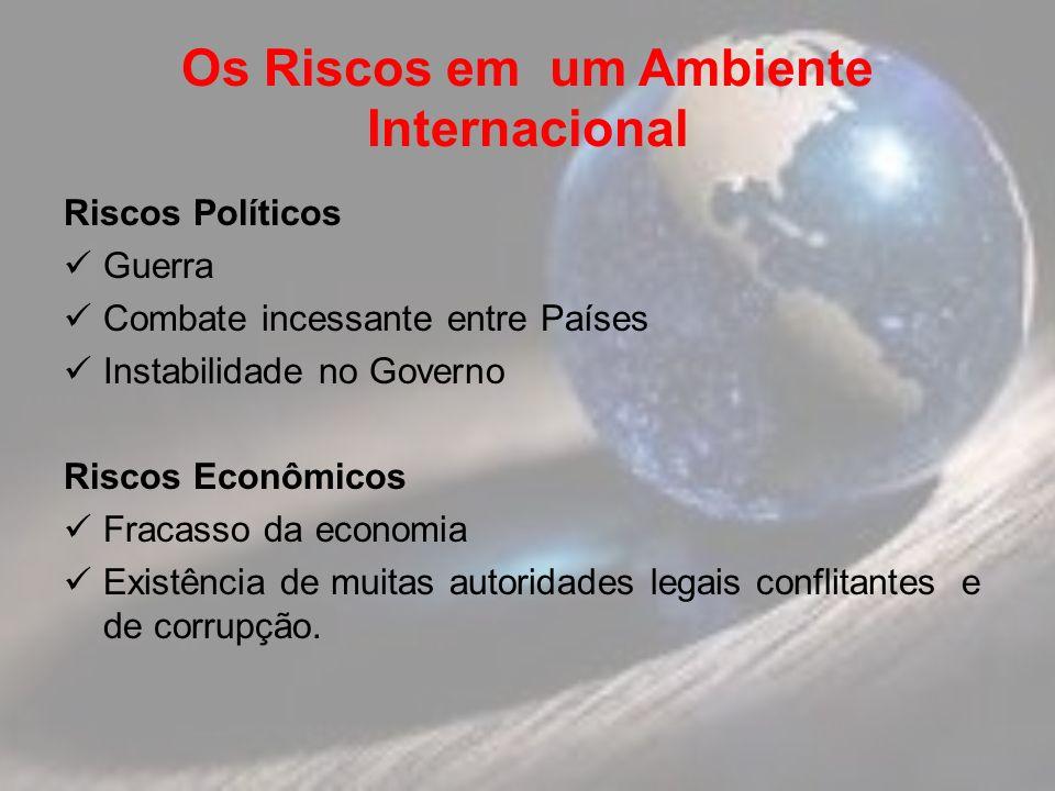 Os Riscos em um Ambiente Internacional Riscos Políticos Guerra Combate incessante entre Países Instabilidade no Governo Riscos Econômicos Fracasso da economia Existência de muitas autoridades legais conflitantes e de corrupção.