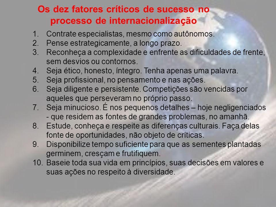Os dez fatores críticos de sucesso no processo de internacionalização 1.Contrate especialistas, mesmo como autônomos. 2.Pense estrategicamente, a long