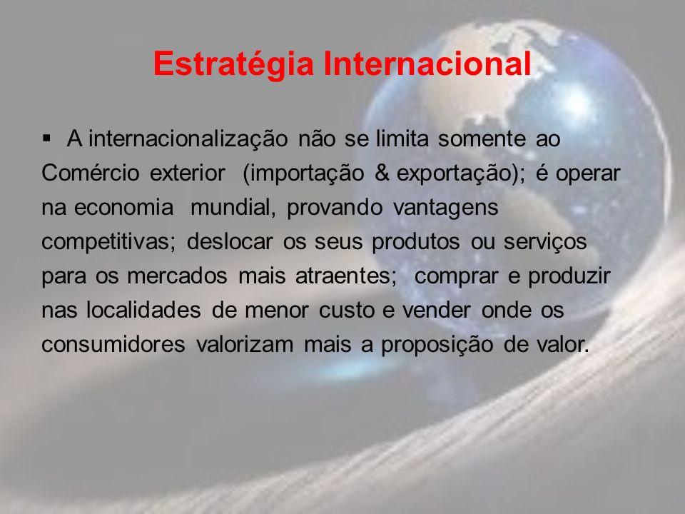 Estratégia Internacional A internacionalização não se limita somente ao Comércio exterior (importação & exportação); é operar na economia mundial, pro