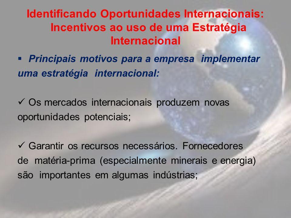 Identificando Oportunidades Internacionais: Incentivos ao uso de uma Estratégia Internacional Principais motivos para a empresa implementar uma estratégia internacional: Os mercados internacionais produzem novas oportunidades potenciais; Garantir os recursos necessários.