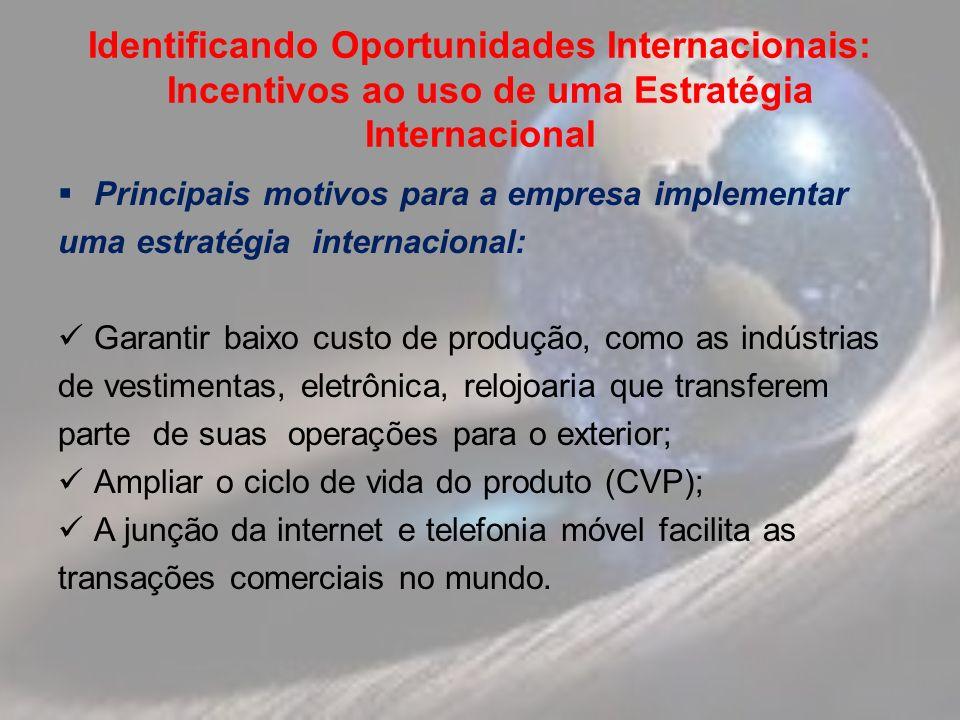 Identificando Oportunidades Internacionais: Incentivos ao uso de uma Estratégia Internacional Principais motivos para a empresa implementar uma estrat