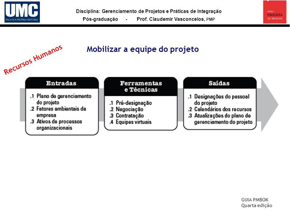 Disciplina: Gerenciamento de Projetos e Práticas de Integração Pós-graduação - Prof. Claudemir Vasconcelos, PMP Mobilizar a equipe do projeto GUIA PMB