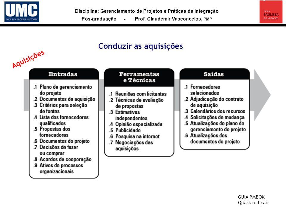 Disciplina: Gerenciamento de Projetos e Práticas de Integração Pós-graduação - Prof. Claudemir Vasconcelos, PMP Conduzir as aquisições GUIA PMBOK Quar