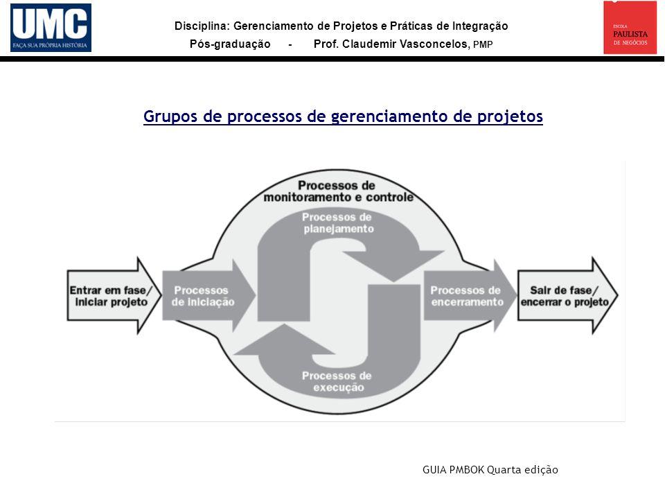 Disciplina: Gerenciamento de Projetos e Práticas de Integração Pós-graduação - Prof. Claudemir Vasconcelos, PMP Grupos de processos de gerenciamento d