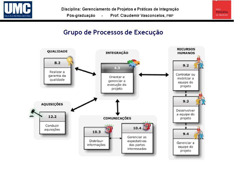 Disciplina: Gerenciamento de Projetos e Práticas de Integração Pós-graduação - Prof. Claudemir Vasconcelos, PMP Grupo de Processos de Execução