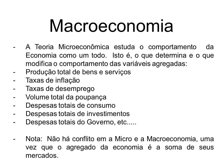 Macroeconomia A Teoria Microeconômica estuda o comportamento da Economia como um todo. Isto é, o que determina e o que modifica o comportamento das va