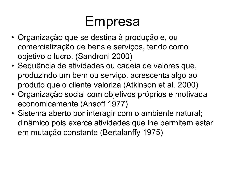 Empresa Organização que se destina à produção e, ou comercialização de bens e serviços, tendo como objetivo o lucro. (Sandroni 2000) Sequência de ativ