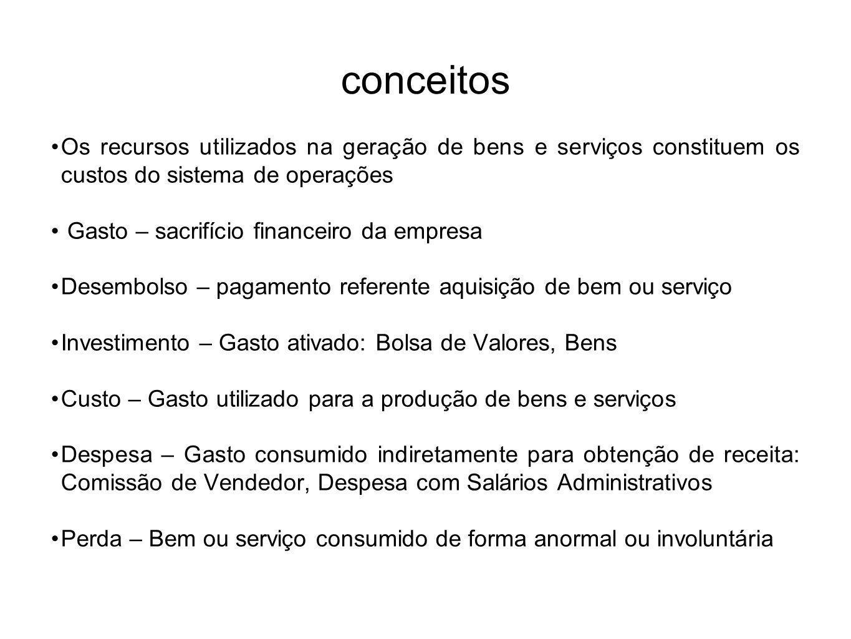 conceitos Os recursos utilizados na geração de bens e serviços constituem os custos do sistema de operações Gasto – sacrifício financeiro da empresa D