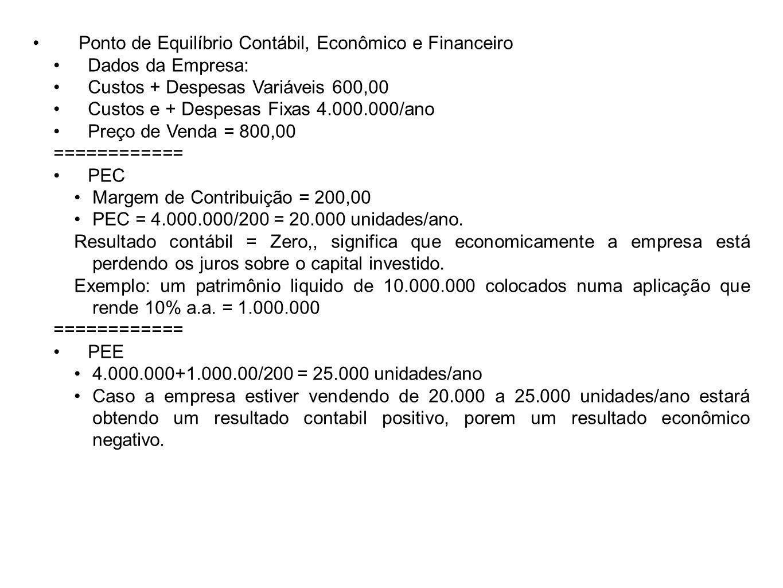 Ponto de Equilíbrio Contábil, Econômico e Financeiro Dados da Empresa: Custos + Despesas Variáveis 600,00 Custos e + Despesas Fixas 4.000.000/ano Preç