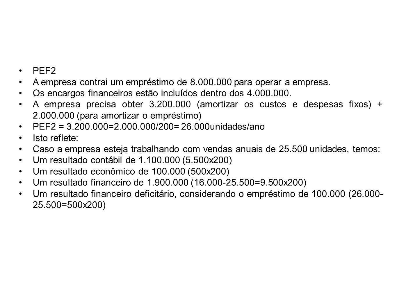 PEF2 A empresa contrai um empréstimo de 8.000.000 para operar a empresa. Os encargos financeiros estão incluídos dentro dos 4.000.000. A empresa preci