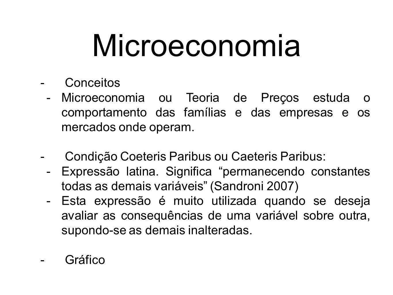 Microeconomia Conceitos Microeconomia ou Teoria de Preços estuda o comportamento das famílias e das empresas e os mercados onde operam. Condição Coete