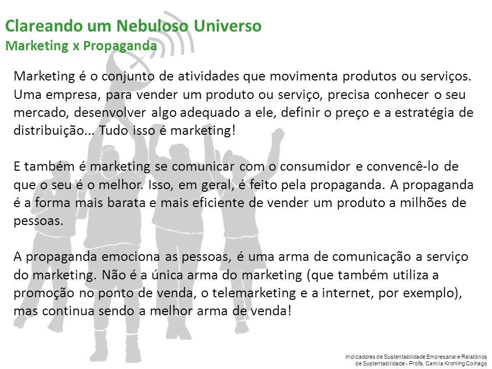 Indicadores de Sustentabilidade Empresarial e Relatórios de Sustentabilidade - Profa. Camila Krohling Colnago Clareando um Nebuloso Universo Marketing