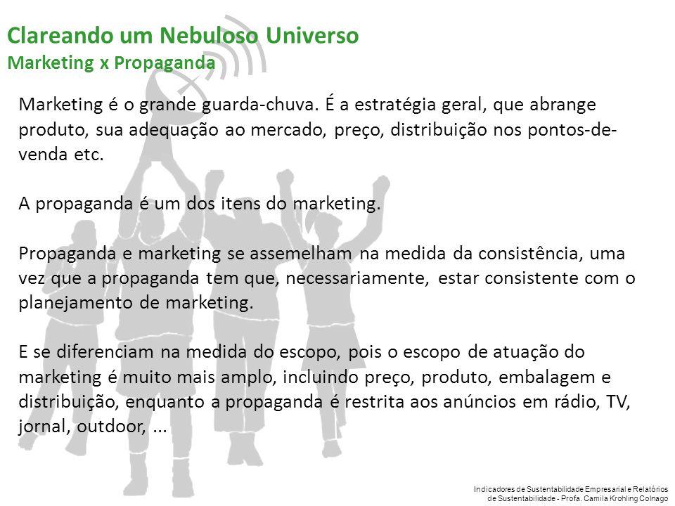 Indicadores de Sustentabilidade Empresarial e Relatórios de Sustentabilidade - Profa. Camila Krohling Colnago Marketing é o grande guarda-chuva. É a e