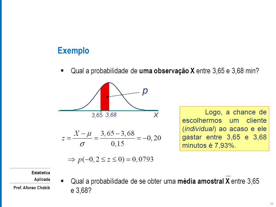 Estatística Aplicada Prof. Afonso Chebib Qual a probabilidade de uma observação X entre 3,65 e 3,68 min? Qual a probabilidade de se obter uma média am