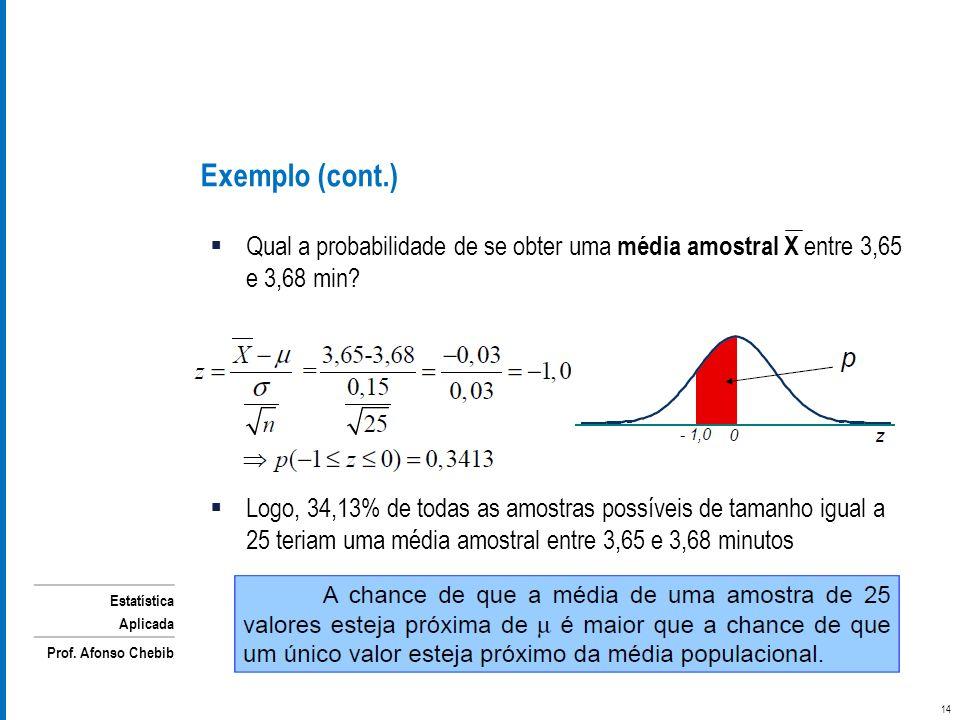 Estatística Aplicada Prof. Afonso Chebib Qual a probabilidade de se obter uma média amostral X entre 3,65 e 3,68 min? Logo, 34,13% de todas as amostra