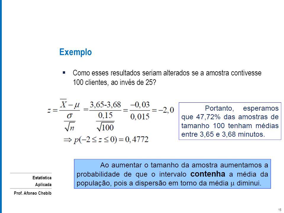 Estatística Aplicada Prof. Afonso Chebib Como esses resultados seriam alterados se a amostra contivesse 100 clientes, ao invés de 25? Exemplo 15
