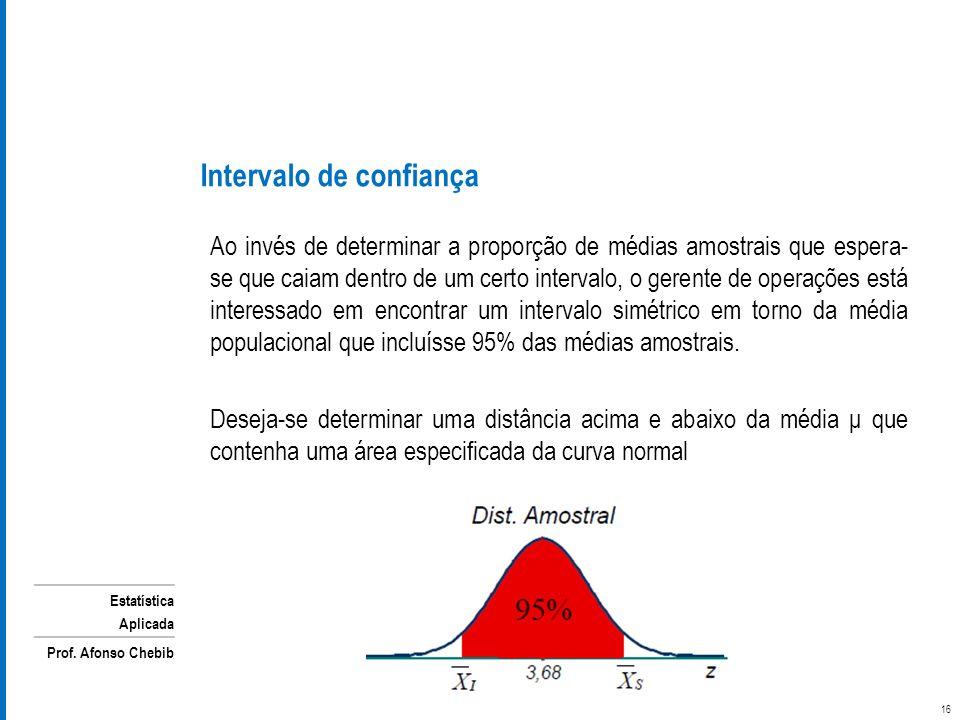 Estatística Aplicada Prof. Afonso Chebib Ao invés de determinar a proporção de médias amostrais que espera- se que caiam dentro de um certo intervalo,