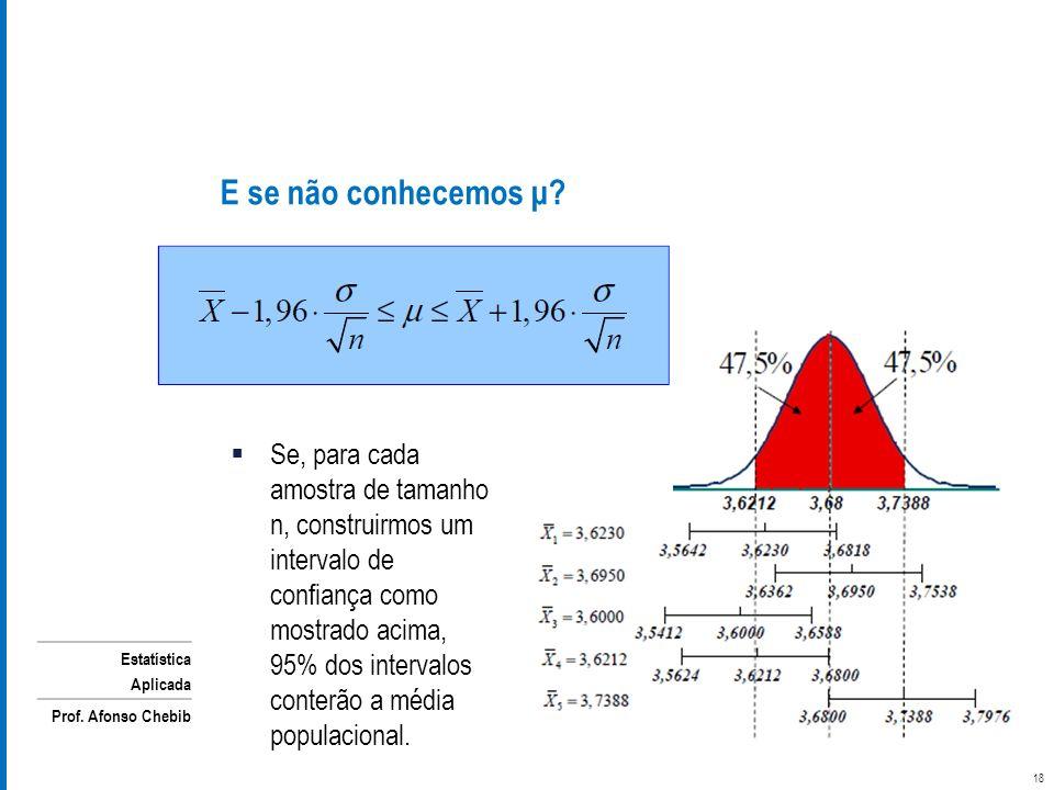 Estatística Aplicada Prof. Afonso Chebib Se, para cada amostra de tamanho n, construirmos um intervalo de confiança como mostrado acima, 95% dos inter