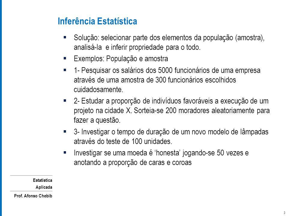 Estatística Aplicada Prof. Afonso Chebib Solução: selecionar parte dos elementos da população (amostra), analisá-la e inferir propriedade para o todo.