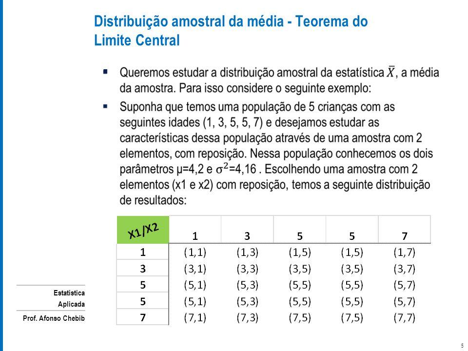 Estatística Aplicada Prof. Afonso Chebib Distribuição amostral da média - Teorema do Limite Central 5