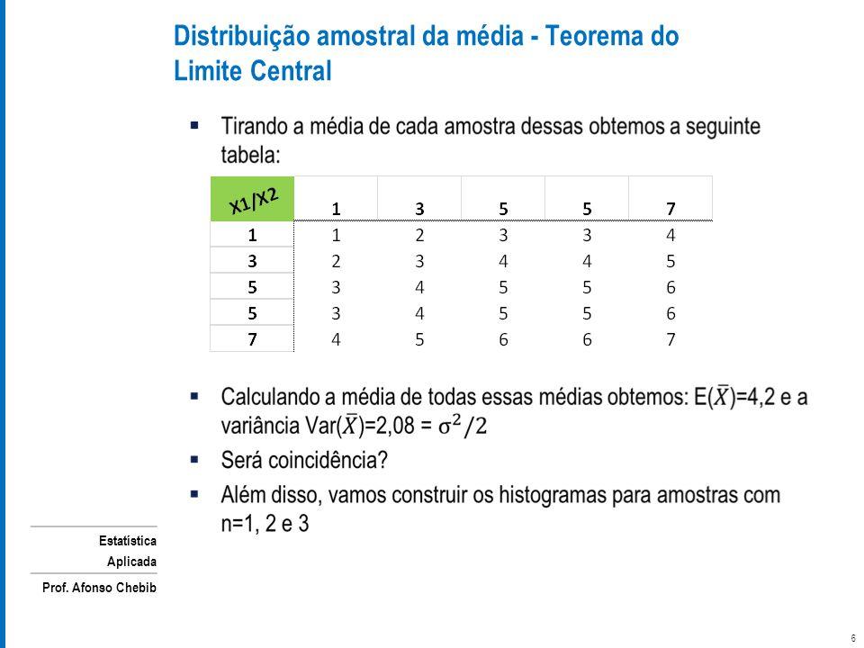 Estatística Aplicada Prof. Afonso Chebib Distribuição amostral da média - Teorema do Limite Central 6
